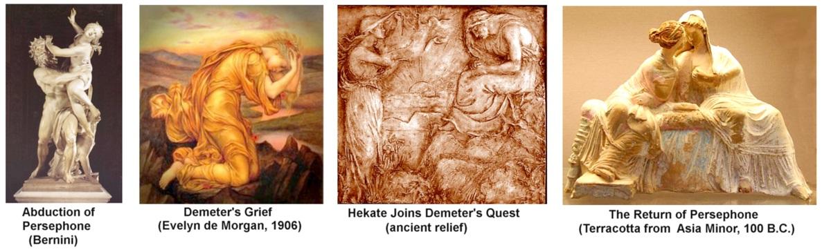 Demeter Myth