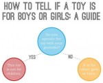 Toy Guide boys girls