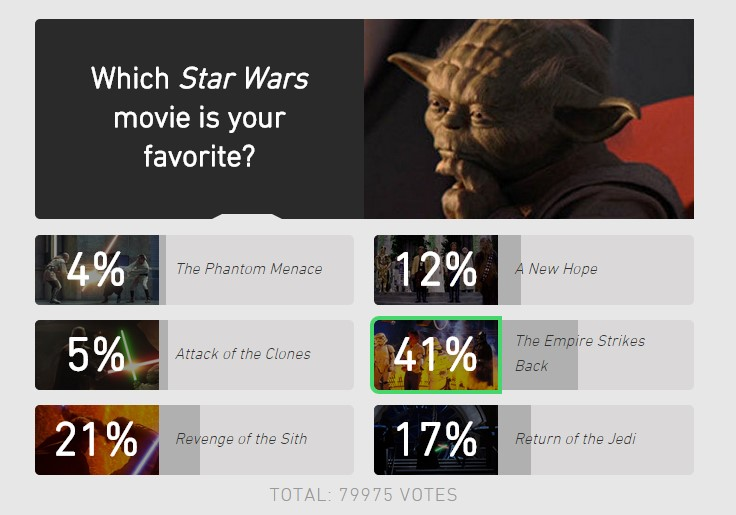 favorite movies poll SWcom