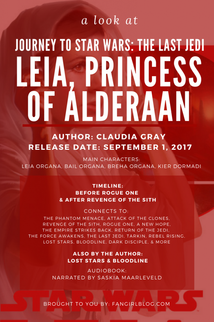 An intro to Leia Princess of Alderaan from FANgirl Blog